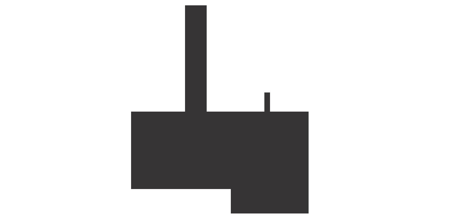 sovian choeruman Signature